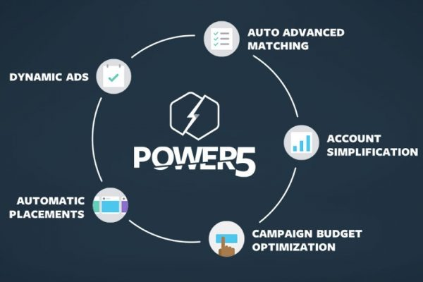 improve your ads using facebook power5 tactics